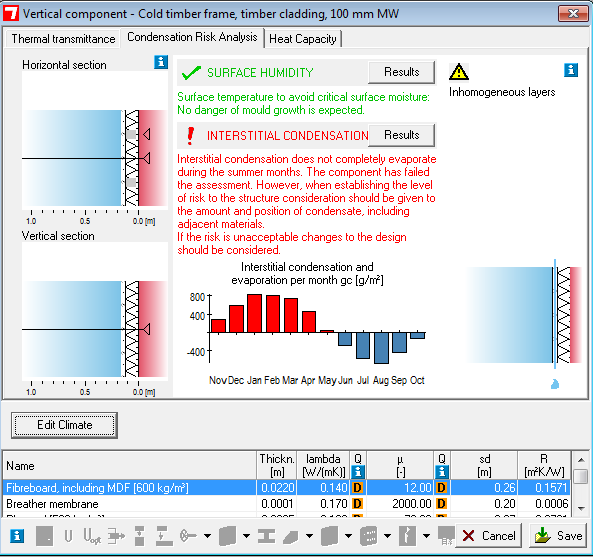 BuildDesk U - Condensation Risk