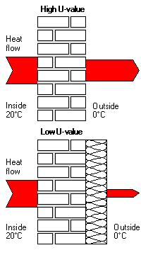 U-Value_composite